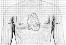 Боль в груди – когда помощь нужна незамедлительно