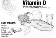 Жирорастворимые витамины - Витамин D (кальциферол)