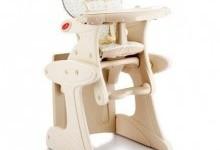 Какой стульчик для кормления самый удобный?