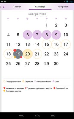 Календарь цикла и овуляции