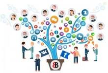 7 преимуществ маркетинга в социальных сетях