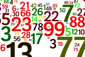 Магическое значение чисел - нумерология