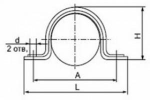 Скобы двухлапковые металлические описание и характеристика.